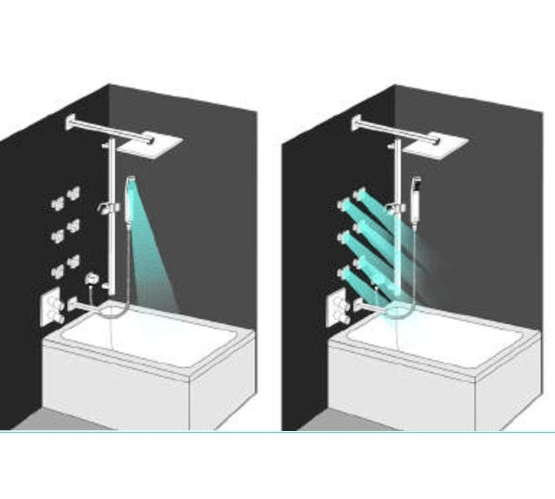 3-4 voies baignoires